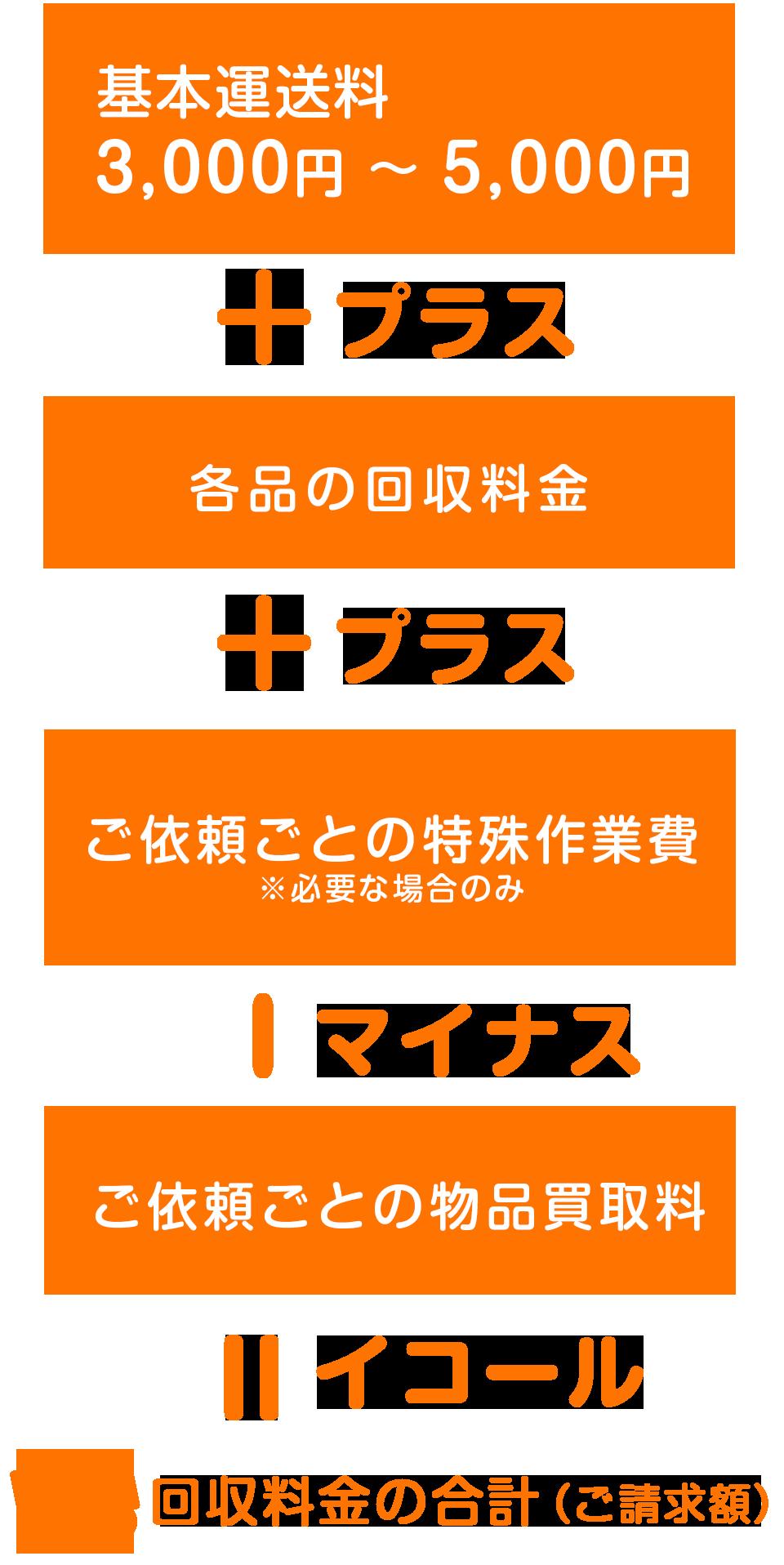 P4_料金バナー